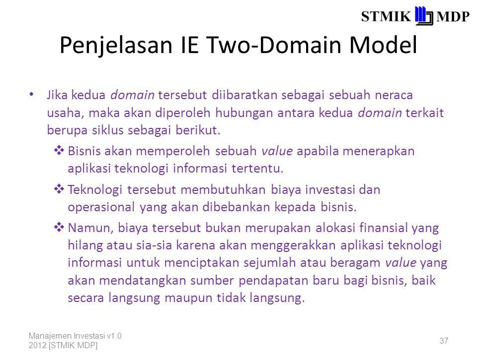 Penjelasan IE Two-Domain Model Jika kedua domain tersebut diibaratkan sebagai sebuah neraca usaha, maka akan diperoleh hubungan antara kedua domain terkait berupa siklus sebagai berikut.