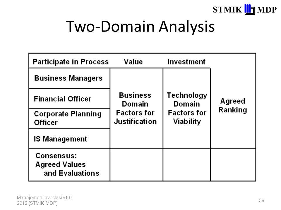 Two-Domain Analysis Manajemen Investasi v1.0 2012 [STMIK MDP] 39