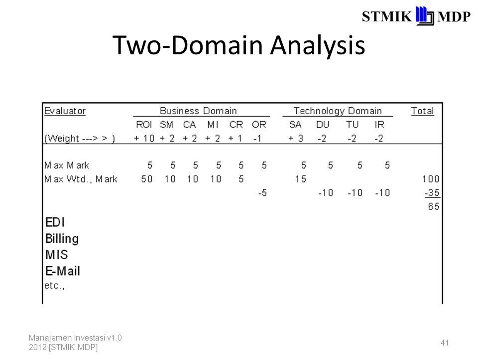 Two-Domain Analysis Manajemen Investasi v1.0 2012 [STMIK MDP] 41