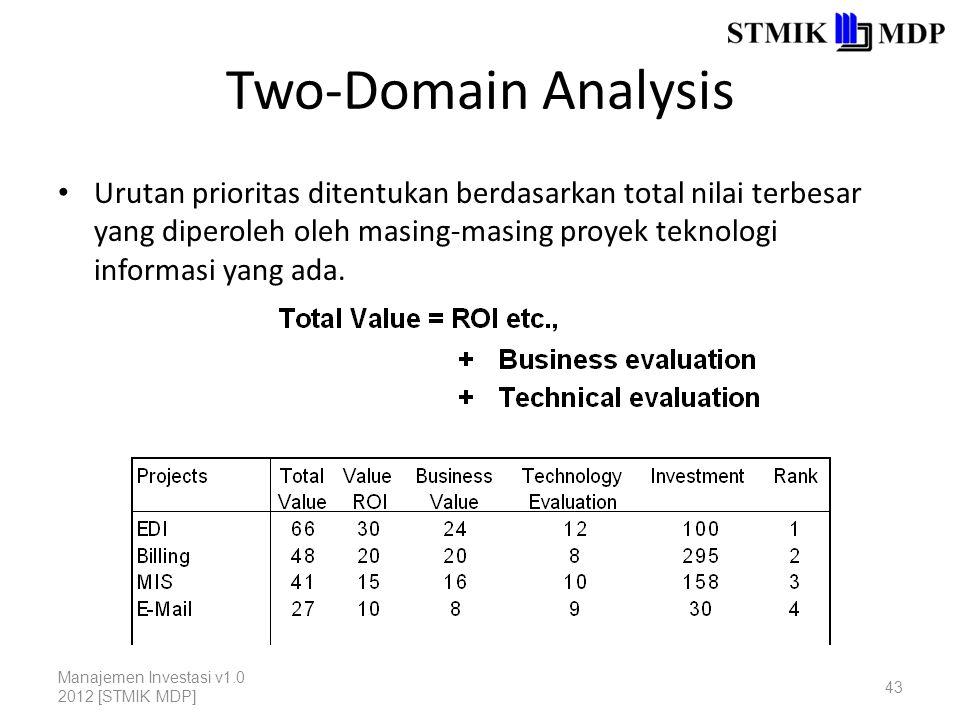 Two-Domain Analysis Urutan prioritas ditentukan berdasarkan total nilai terbesar yang diperoleh oleh masing-masing proyek teknologi informasi yang ada.