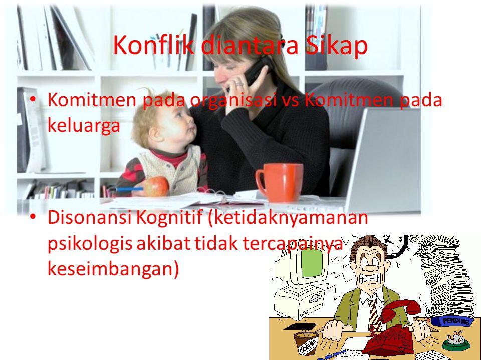 Konflik diantara Sikap Komitmen pada organisasi vs Komitmen pada keluarga Disonansi Kognitif (ketidaknyamanan psikologis akibat tidak tercapainya kese