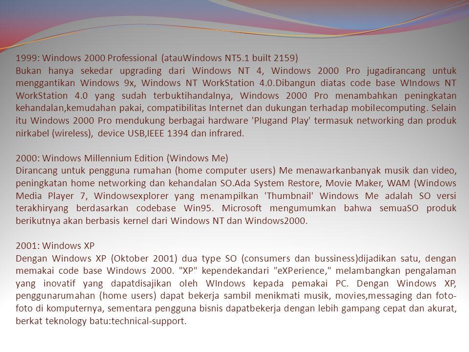 1999: Windows 2000 Professional (atauWindows NT5.1 built 2159) Bukan hanya sekedar upgrading dari Windows NT 4, Windows 2000 Pro jugadirancang untuk menggantikan Windows 9x, Windows NT WorkStation 4.0.Dibangun diatas code base WIndows NT WorkStation 4.0 yang sudah terbuktihandalnya, Windows 2000 Pro menambahkan peningkatan kehandalan,kemudahan pakai, compatibilitas Internet dan dukungan terhadap mobilecomputing.