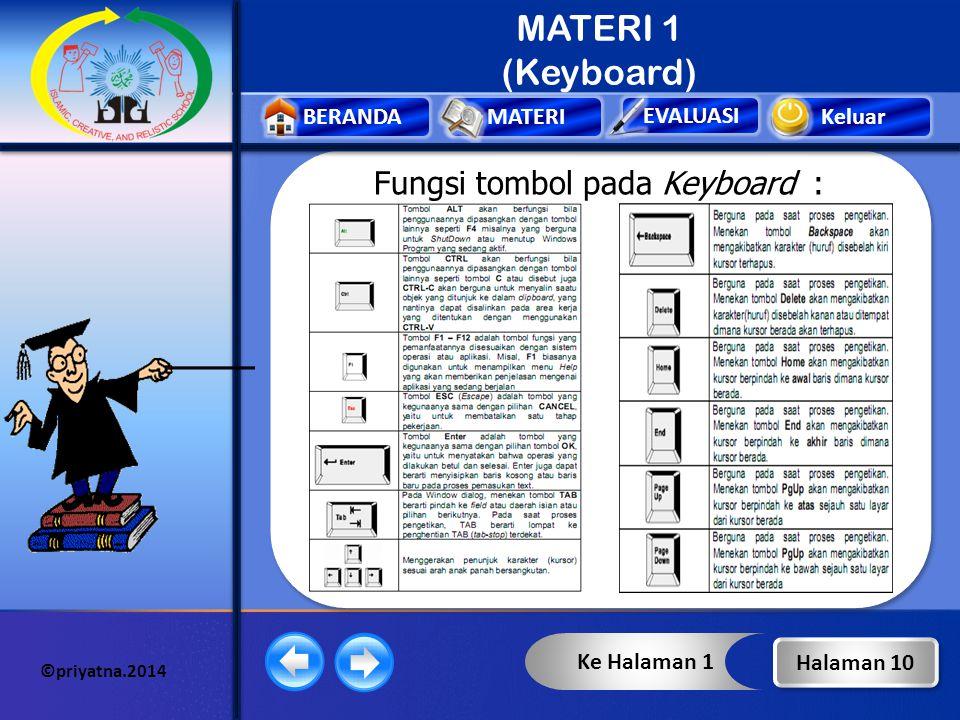 Keluar EVALUASI BERANDAMATERI ©priyatna.2014 MATERI 1 (Keyboard) 3)Fungsi / Function Keys: digunakan sebagai perintah khusus yang disertakan pada sist