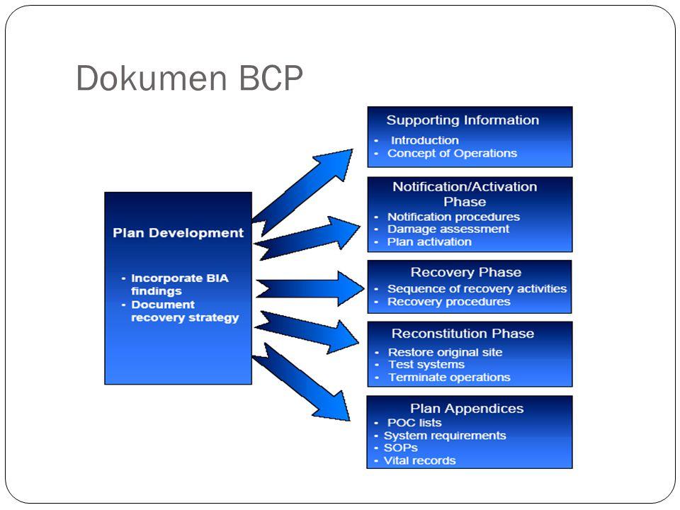 Dokumen BCP 26