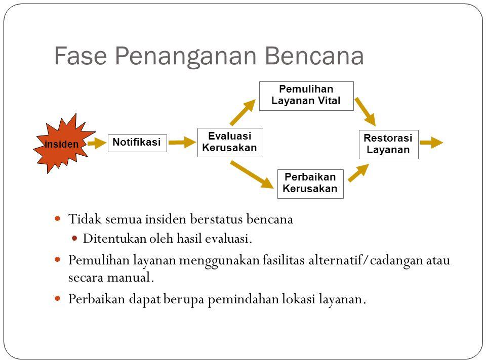 Fase Penanganan Bencana 4 Tidak semua insiden berstatus bencana Ditentukan oleh hasil evaluasi.