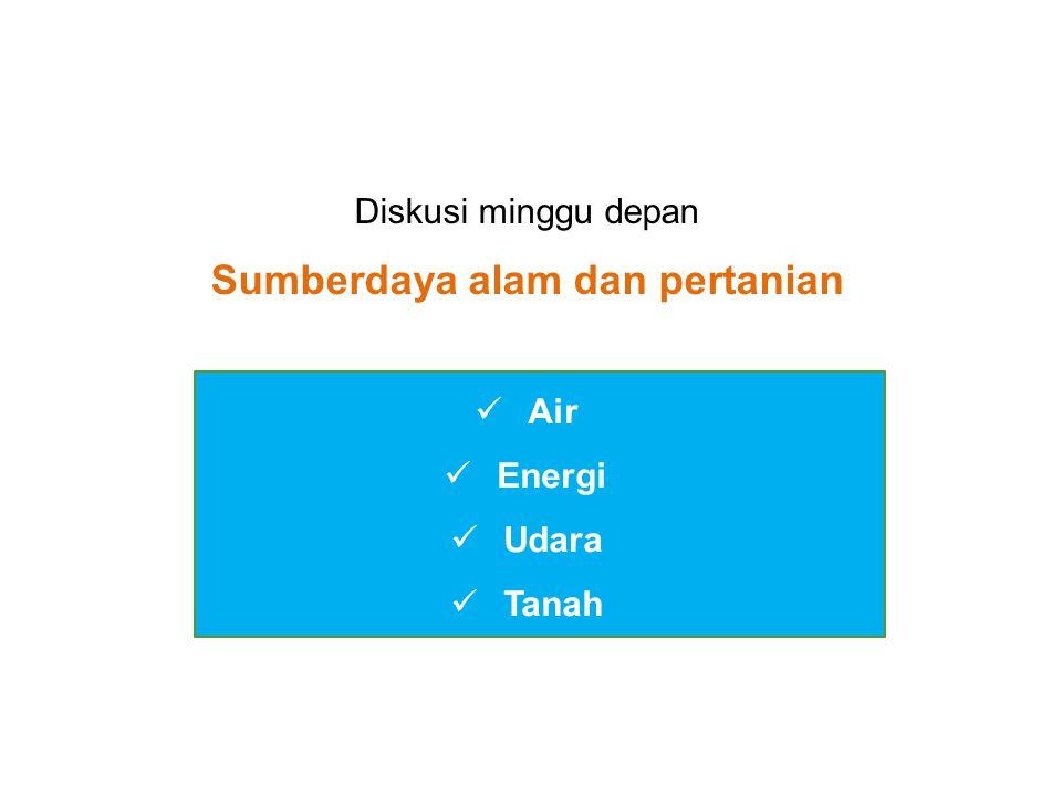 Air Energi Udara Tanah Diskusi minggu depan Sumberdaya alam dan pertanian