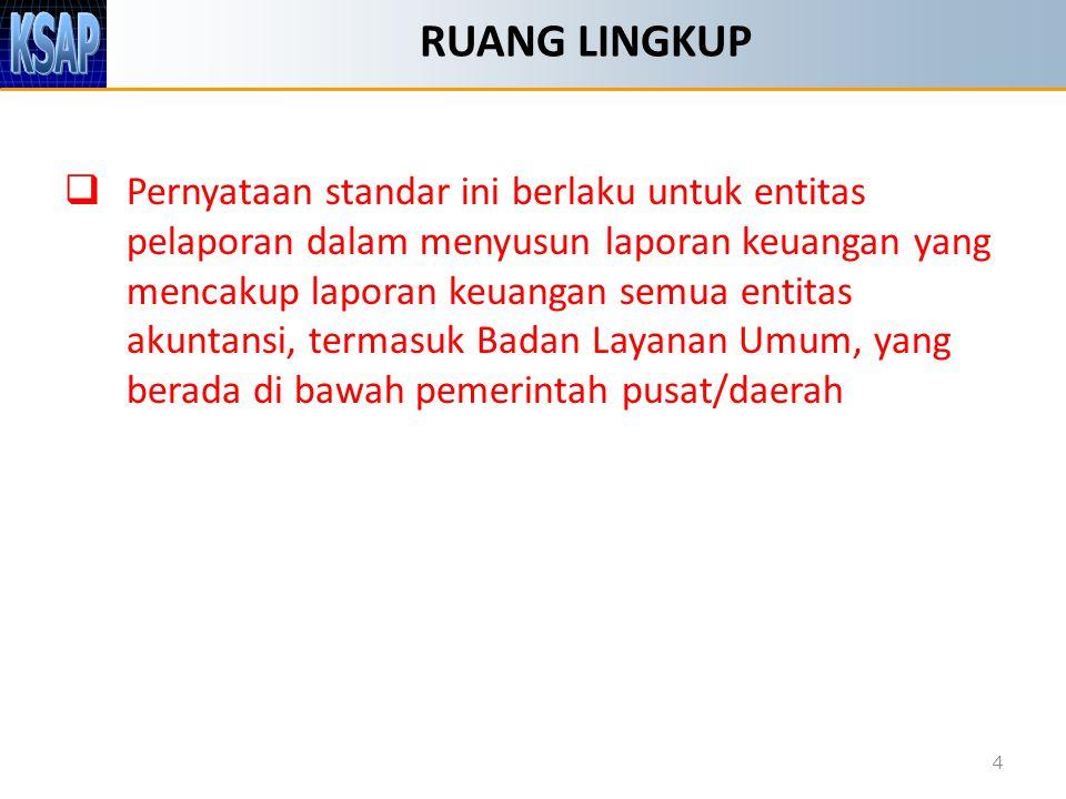 25 TERIMA KASIH Komite Standar Akuntansi Pemerintahan (KSAP) Gedung Prijadi Praptosuhardjo III, Lt.