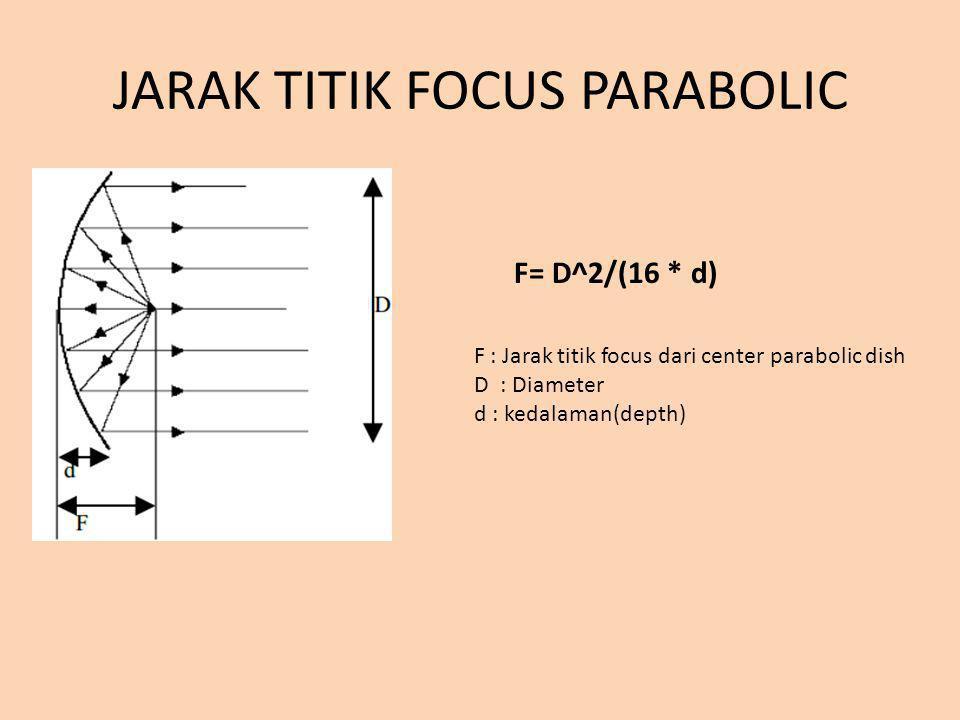 JARAK TITIK FOCUS PARABOLIC F= D^2/(16 * d) F : Jarak titik focus dari center parabolic dish D : Diameter d : kedalaman(depth)
