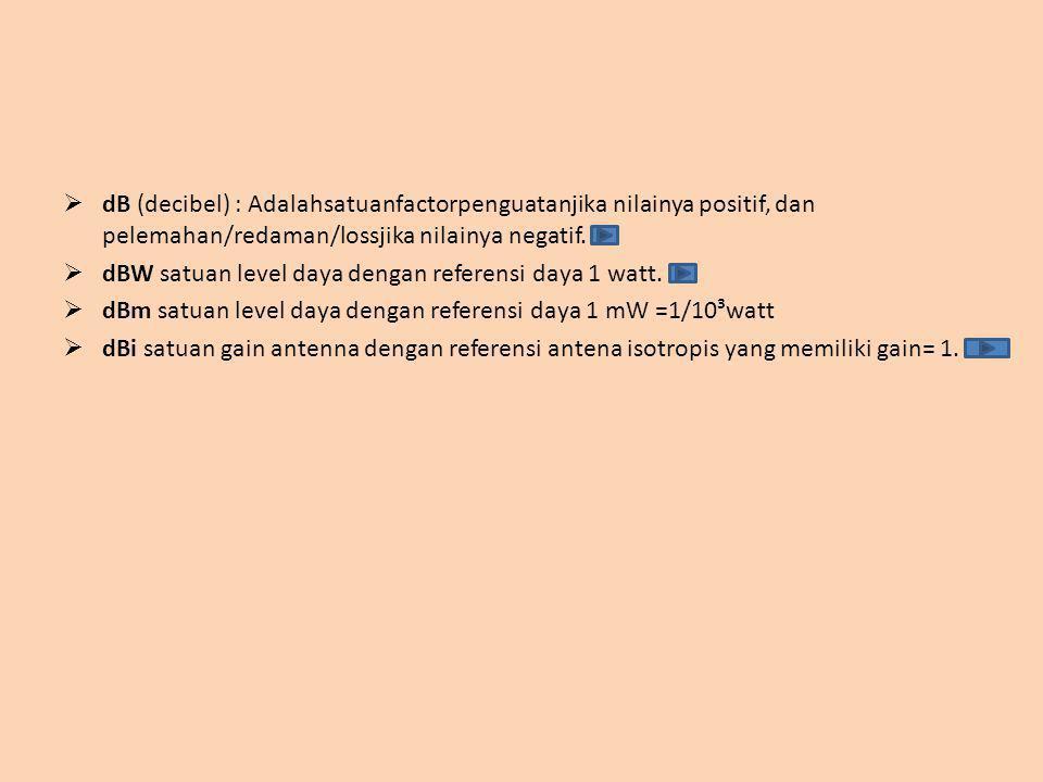 LEBAR BEAM/SUDUTPANCARAN(BEAMWIDTH) PARABOLIC BW = ((3*10^8/f)*57.29)/D* √ἣ BW : Beamwidth(deg) f : frekuensi d : diameterparabolic(m) ἣ : Effisiensi antenna (0.5) yang bagus (buatan pabrik), Contoh: Antena parabolicdgdiameter(d) : 70 cm Frekuensi: 2.4 Ghz = 2.4*10^9 Hz Effisiensi: 0.4 BW : .