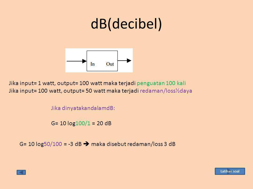 dB(decibel) Jika input= 1 watt, output= 100 watt maka terjadi penguatan 100 kali Jika input= 100 watt, output= 50 watt maka terjadi redaman/loss½daya
