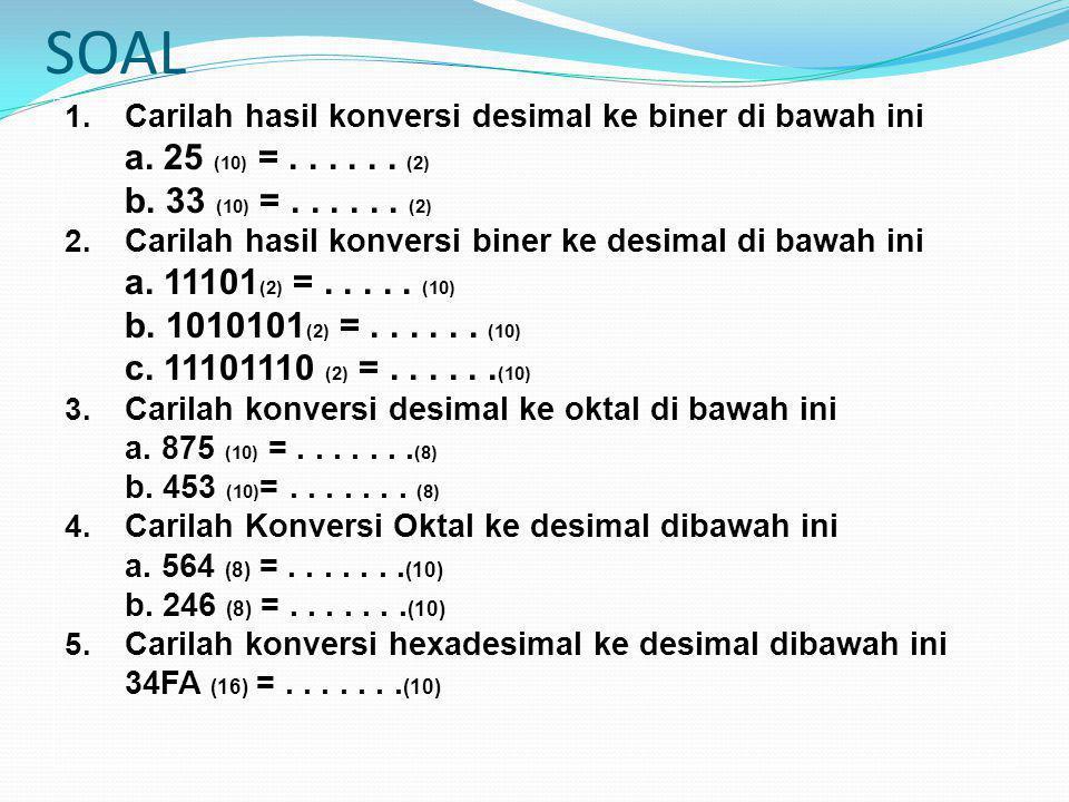 SOAL 1. Carilah hasil konversi desimal ke biner di bawah ini a. 25 (10) =...... (2) b. 33 (10) =...... (2) 2. Carilah hasil konversi biner ke desimal