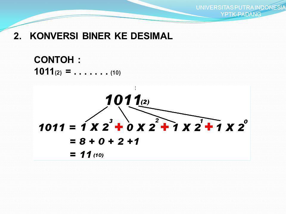 UNIVERSITAS PUTRA INDONESIA YPTK-PADANG 2.KONVERSI BINER KE DESIMAL CONTOH : 1011 (2) =....... (10)