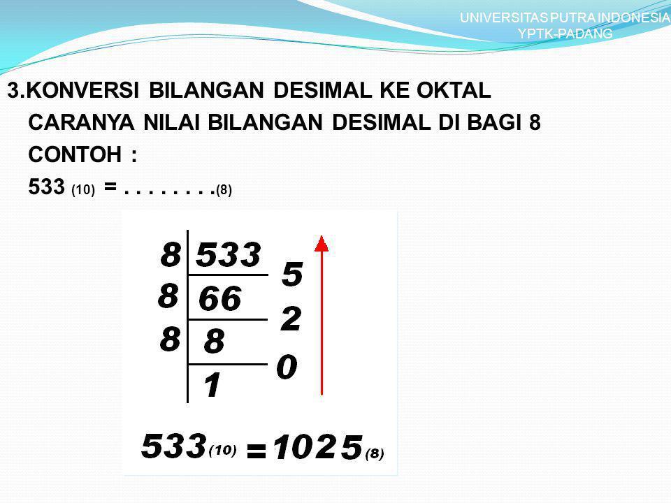 3.KONVERSI BILANGAN DESIMAL KE OKTAL CARANYA NILAI BILANGAN DESIMAL DI BAGI 8 CONTOH : 533 (10) =........ (8) UNIVERSITAS PUTRA INDONESIA YPTK-PADANG