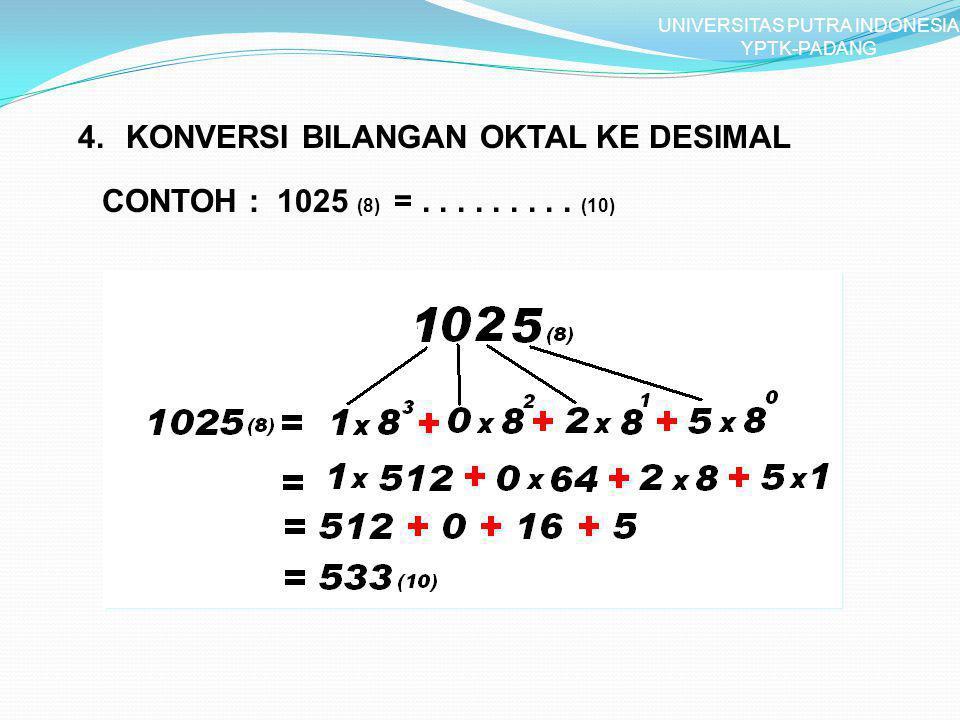4.KONVERSI BILANGAN OKTAL KE DESIMAL CONTOH : 1025 (8) =......... (10) UNIVERSITAS PUTRA INDONESIA YPTK-PADANG