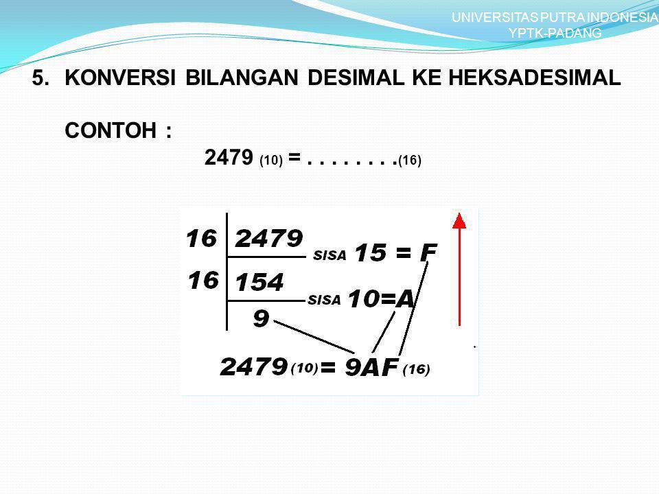 UNIVERSITAS PUTRA INDONESIA YPTK-PADANG 5.KONVERSI BILANGAN DESIMAL KE HEKSADESIMAL CONTOH : 2479 (10) =........