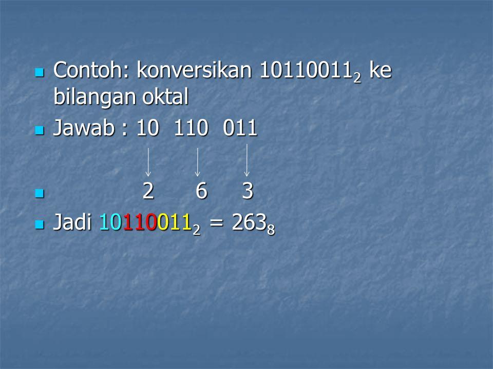 Contoh: konversikan 10110011 2 ke bilangan oktal Contoh: konversikan 10110011 2 ke bilangan oktal Jawab : 10 110 011 Jawab : 10 110 011 2 6 3 2 6 3 Jadi 10110011 2 = 263 8 Jadi 10110011 2 = 263 8