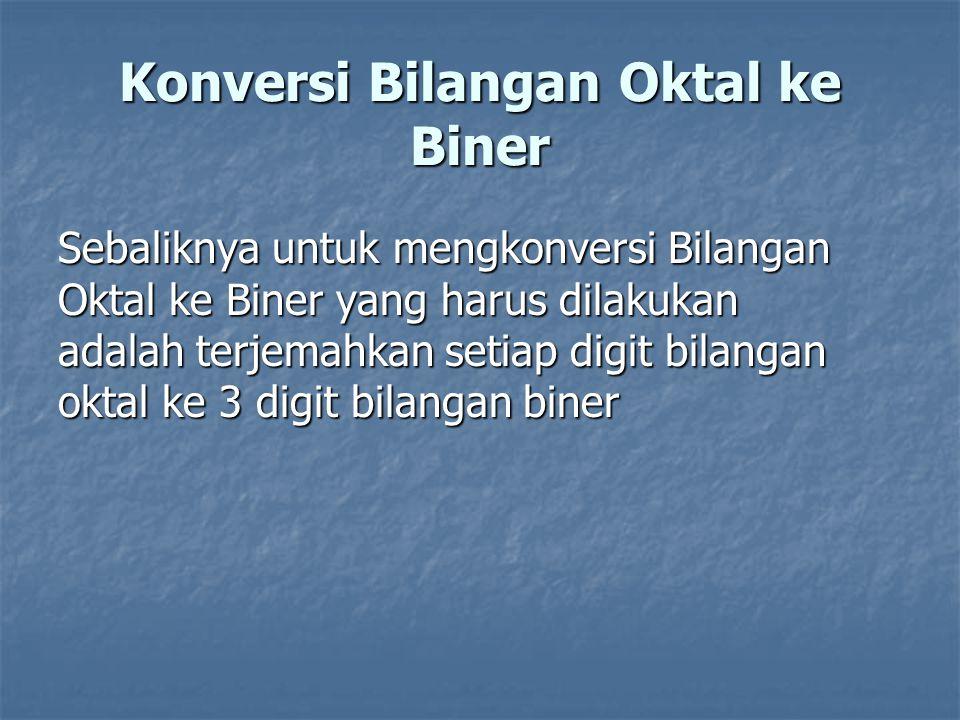 Konversi Bilangan Oktal ke Biner Sebaliknya untuk mengkonversi Bilangan Oktal ke Biner yang harus dilakukan adalah terjemahkan setiap digit bilangan oktal ke 3 digit bilangan biner