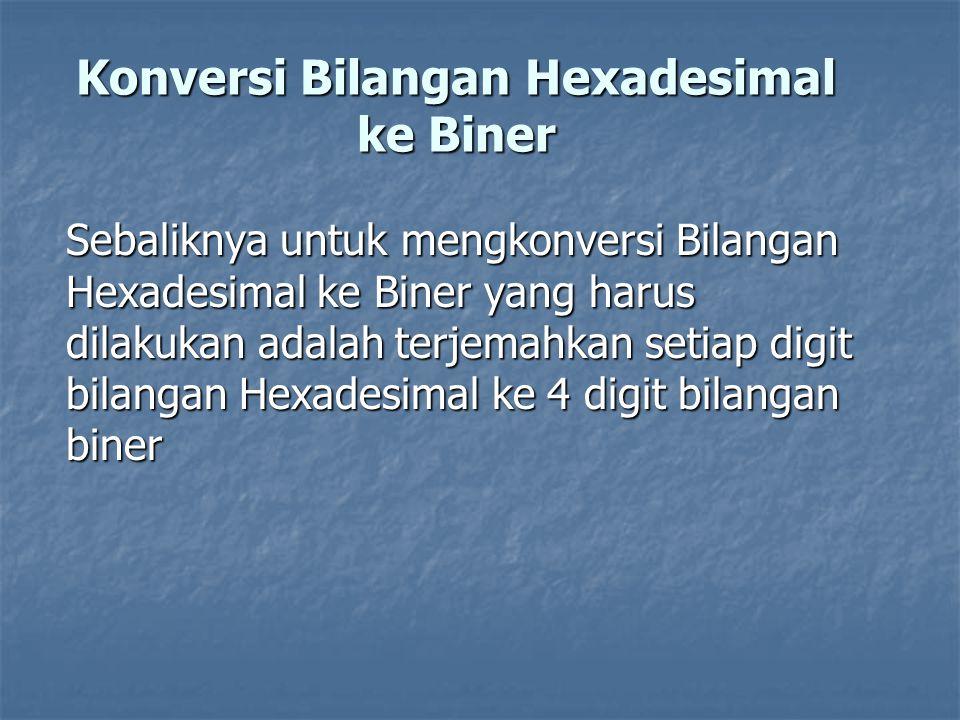 Konversi Bilangan Hexadesimal ke Biner Sebaliknya untuk mengkonversi Bilangan Hexadesimal ke Biner yang harus dilakukan adalah terjemahkan setiap digit bilangan Hexadesimal ke 4 digit bilangan biner