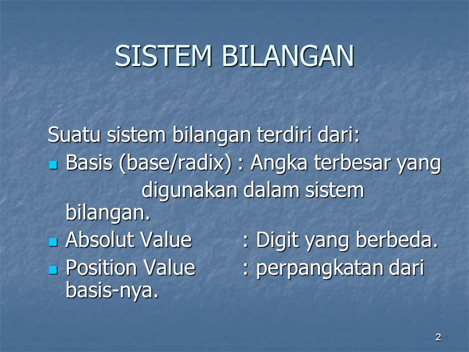 SISTEM BILANGAN Suatu sistem bilangan terdiri dari: Basis (base/radix) : Angka terbesar yang Basis (base/radix) : Angka terbesar yang digunakan dalam sistem bilangan.