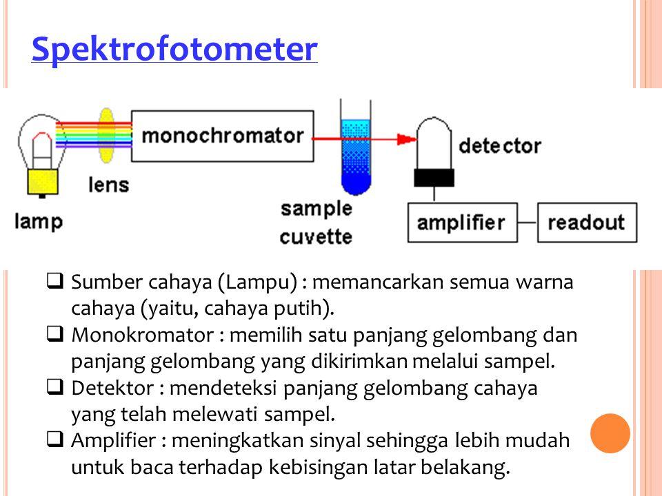 Spektrofotometer  Sumber cahaya (Lampu) : memancarkan semua warna cahaya (yaitu, cahaya putih).  Monokromator : memilih satu panjang gelombang dan p