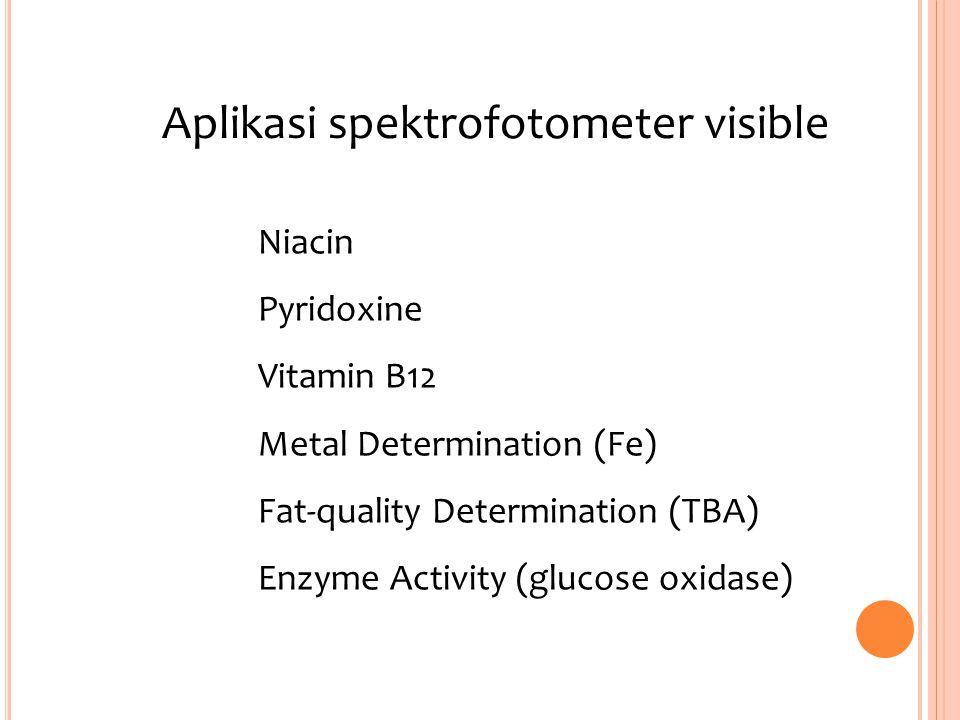 Aplikasi spektrofotometer visible Niacin Pyridoxine Vitamin B12 Metal Determination (Fe) Fat-quality Determination (TBA) Enzyme Activity (glucose oxid