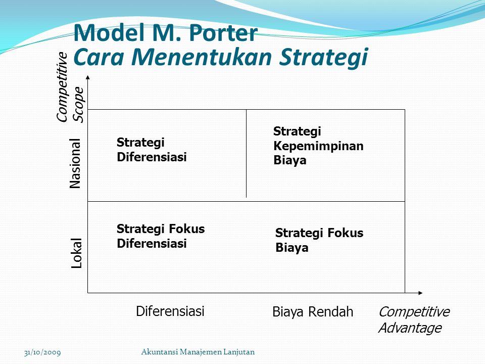 Model M. Porter Cara Menentukan Strategi 31/10/2009Akuntansi Manajemen Lanjutan Competitive Scope Nasional Lokal Diferensiasi Biaya RendahCompetitive