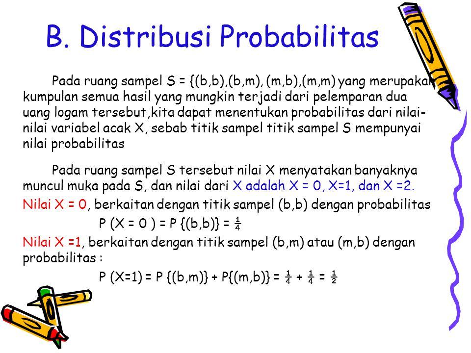 Nilai X = 2, berkaitan dengan titik sampel (m,m) dengan probabilitas : P(X = 2) = P {(m,m)} = P {m,m)} = ¼ Pasangan nilai-nilai variabel acak X dengan probabilitas dari nilai-nilai X, yaitu P (X=x) dapat dinyatakan dalam Tabel 10.1 seperti berikut : X = x012 P(X=x)¼½¼