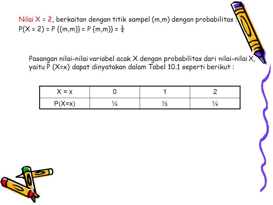 Bisa juga pasangan nilai-nilai dari variabel acak X dengan probabilitas dari nilai-nilai X, yaitu P(X=x) dituliskan dengan pasangan terurut, yaitu : {X1,P(X=x1)},{(x2,P(X=x2)},{x3,P(X=x3)},…………… Gambar dari distribusi probabilitas X untuk pelemparan dua uang logam di atas adalah sebagai berikut : P(X=x) ¾ 2/4 ¼ 012 X