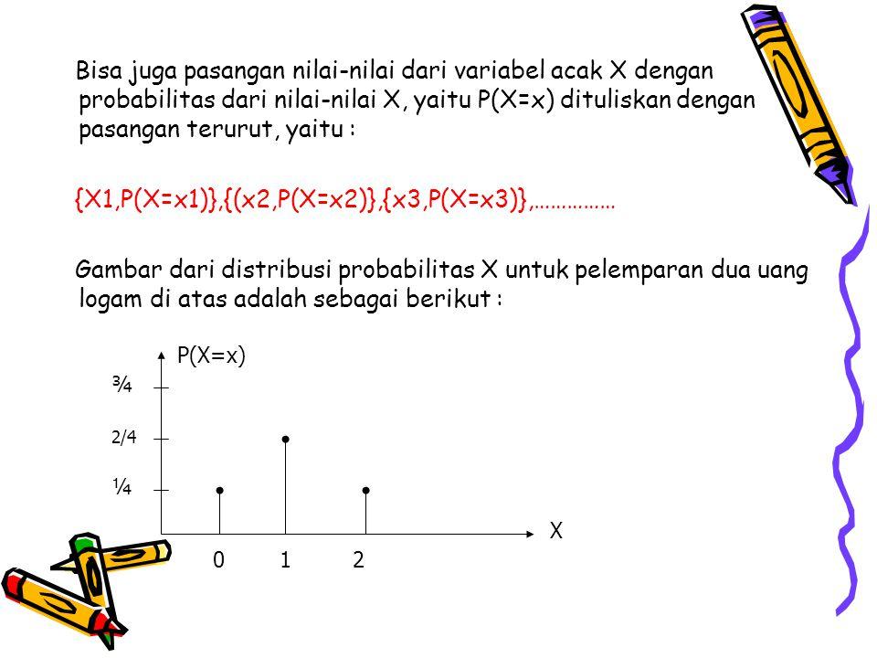 Contoh 10.1 Pada pelemparan tiga uang logam, bila X menyatakan banyaknya muncul muka (m),tentukanlah : a.Ruang sampel S b.nilai-nilai variabel acak X; c.Distribusi probabilitas X; d.Gambarlah distribusi probabilitas X!
