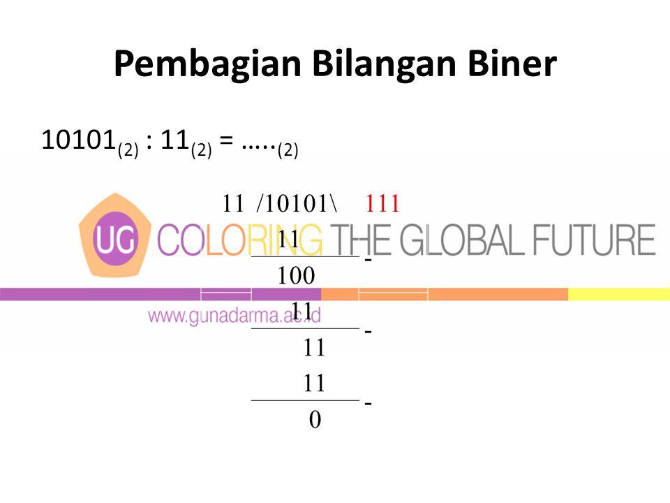 Pembagian Bilangan Biner 10101 (2) : 11 (2) = ….. (2) 11 /10101\ 11 111 - 100 11 - - 0