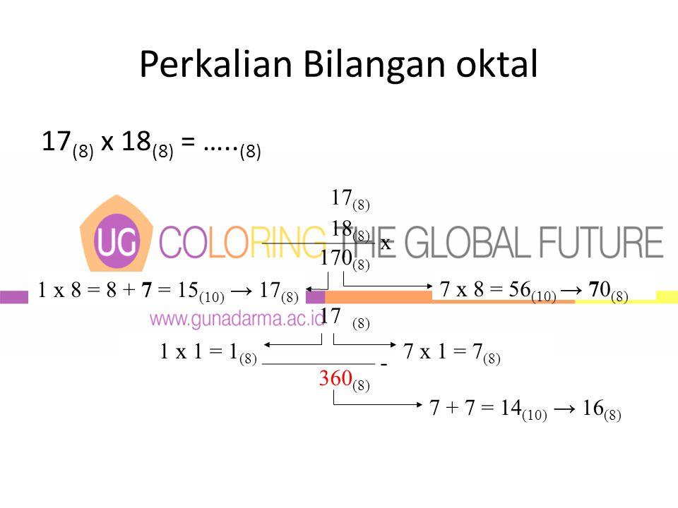 Perkalian Bilangan oktal 17 (8) x 18 (8) = …..