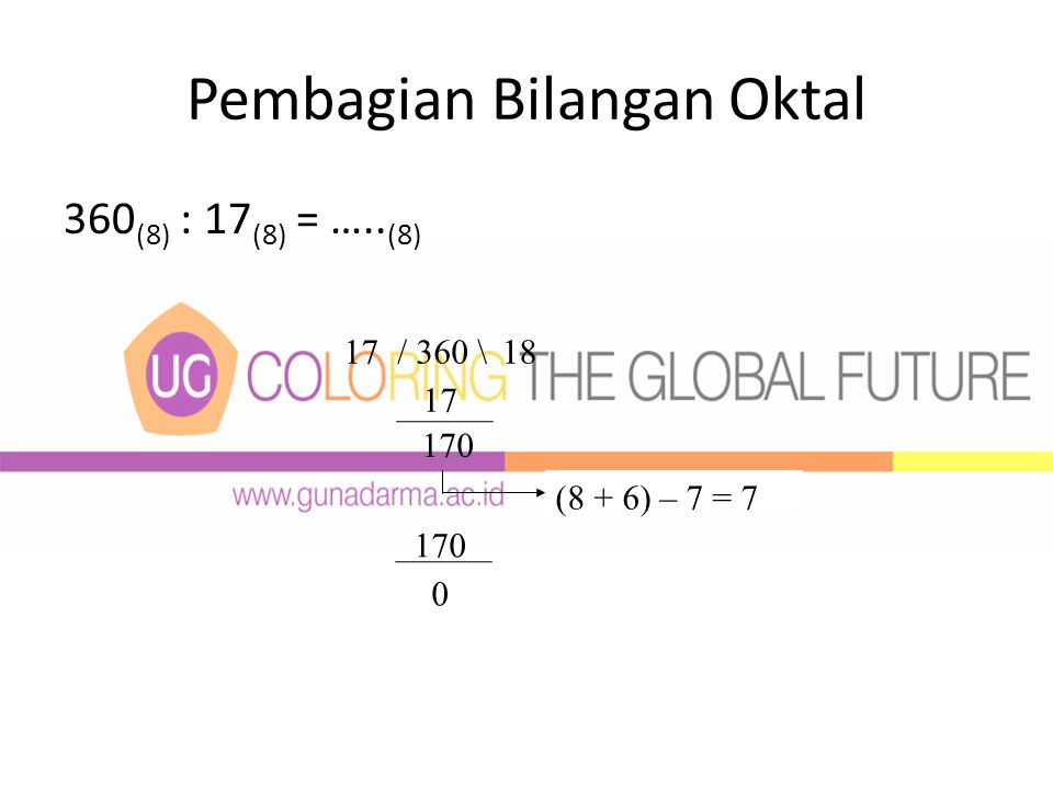 Pembagian Bilangan Oktal 360 (8) : 17 (8) = ….. (8) 17/ 360 \18 17 170 0 (8 + 6) – 7 = 7