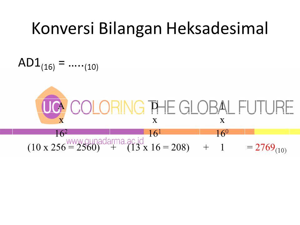 Konversi Bilangan Heksadesimal AD1 (16) = …..