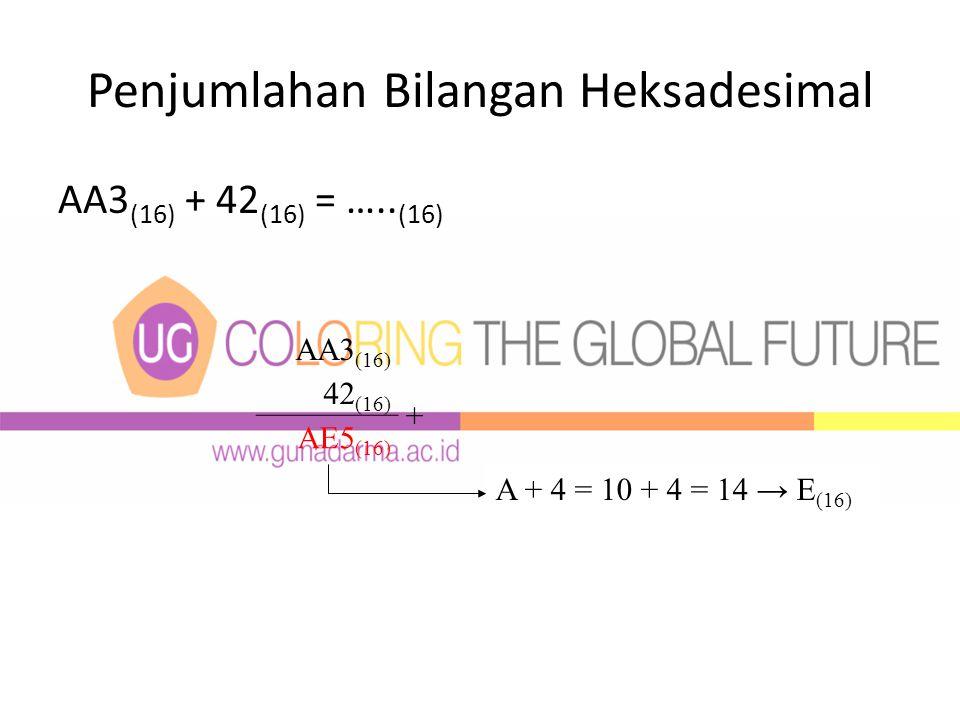 Penjumlahan Bilangan Heksadesimal AA3 (16) + 42 (16) = …..