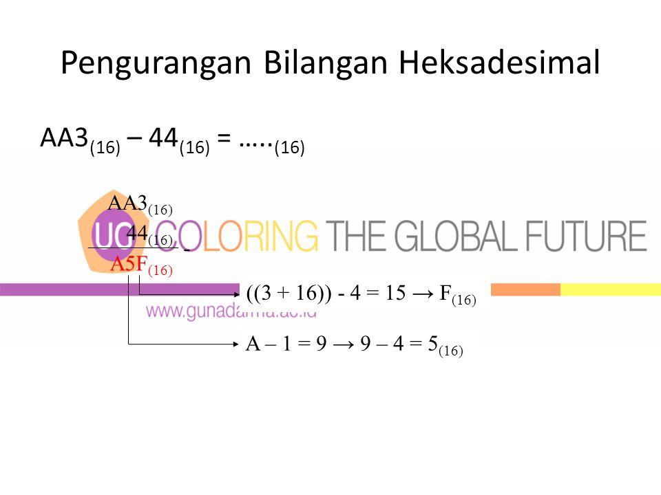 Pengurangan Bilangan Heksadesimal AA3 (16) – 44 (16) = …..