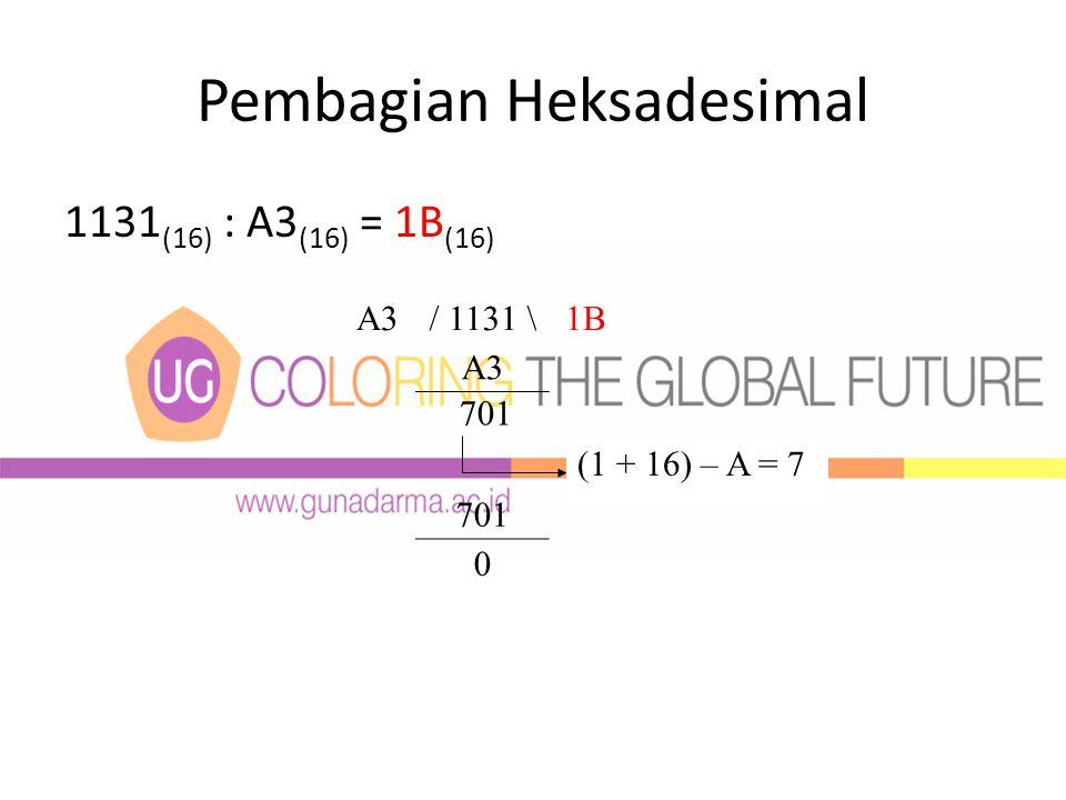 Pembagian Heksadesimal 1131 (16) : A3 (16) = 1B (16) A3/ 1131 \1B A3 701 0 (1 + 16) – A = 7