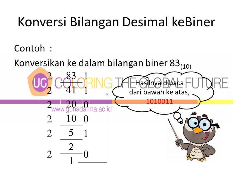 Konversi Bilangan Desimal keBiner Contoh : Konversikan ke dalam bilangan biner 83 (10) 2 83 1 41 21 20 20 10 20 5 21 2 20 1 Hasilnya dibaca dari bawah ke atas, 1010011