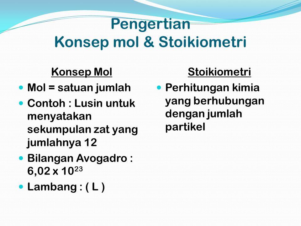 Pengertian Konsep mol & Stoikiometri Konsep Mol Mol = satuan jumlah Contoh : Lusin untuk menyatakan sekumpulan zat yang jumlahnya 12 Bilangan Avogadro