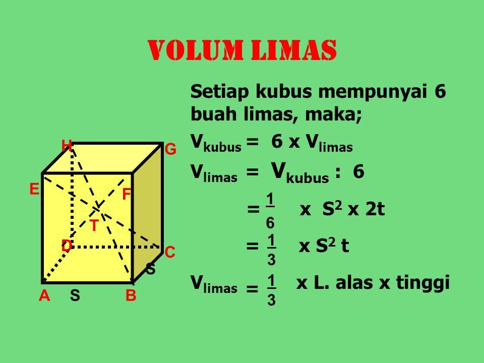 VOLUM LIMAS Setiap kubus mempunyai 6 buah limas, maka; V kubus = 6 x V limas V limas = V kubus : 6 = x S 2 x 2t = x S 2 t V limas = x L. alas x tinggi