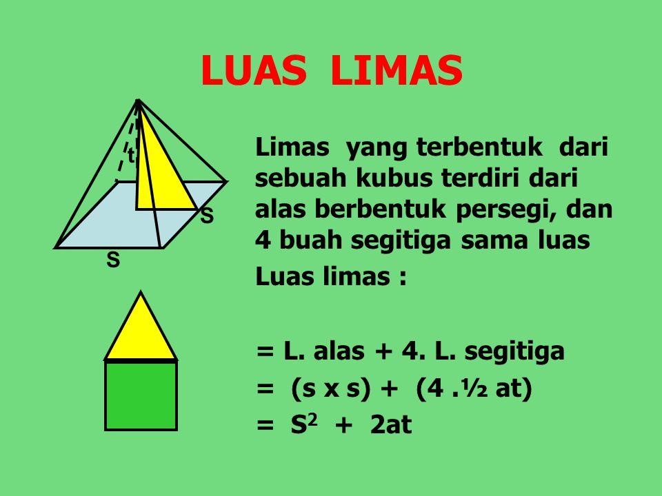 LUAS LIMAS Limas yang terbentuk dari sebuah kubus terdiri dari alas berbentuk persegi, dan 4 buah segitiga sama luas Luas limas : = L. alas + 4. L. se