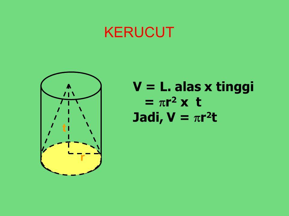 V = L. alas x tinggi =  r 2 x t Jadi, V =  r 2 t r t KERUCUT