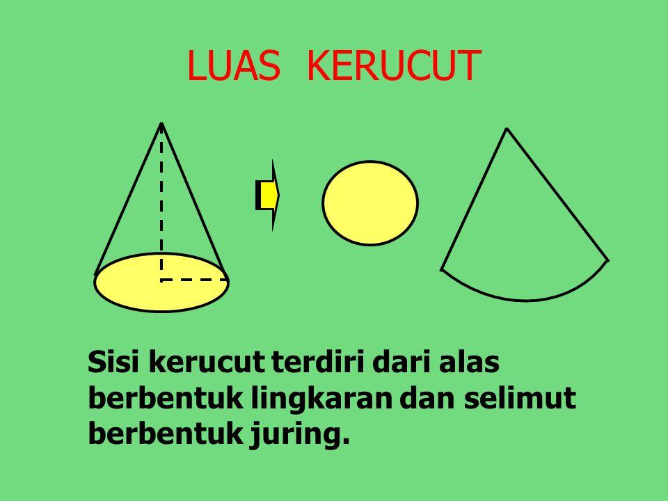 LUAS KERUCUT Sisi kerucut terdiri dari alas berbentuk lingkaran dan selimut berbentuk juring.