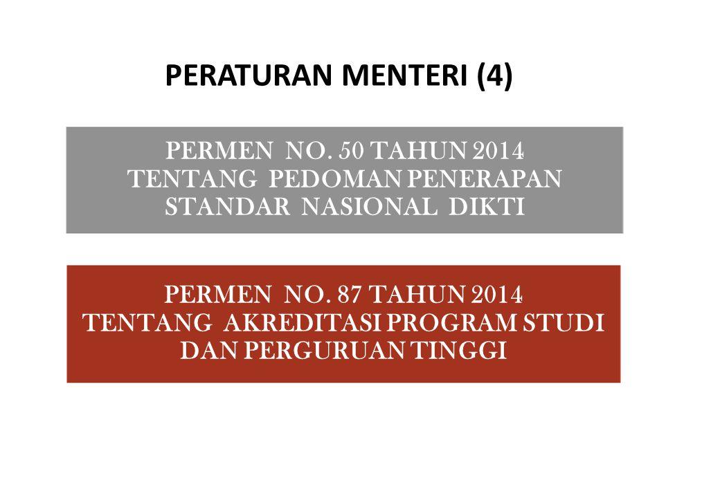 PERMEN NO. 50 TAHUN 2014 TENTANG PEDOMAN PENERAPAN STANDAR NASIONAL DIKTI PERMEN NO. 87 TAHUN 2014 TENTANG AKREDITASI PROGRAM STUDI DAN PERGURUAN TING