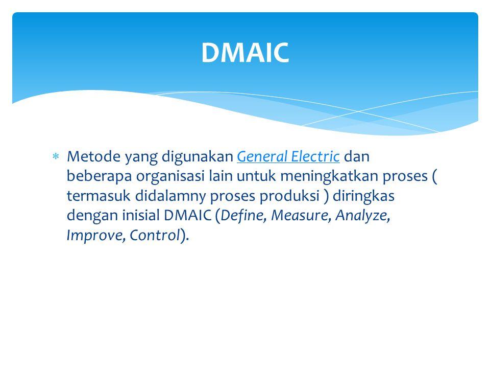  Metode yang digunakan General Electric dan beberapa organisasi lain untuk meningkatkan proses ( termasuk didalamny proses produksi ) diringkas denga