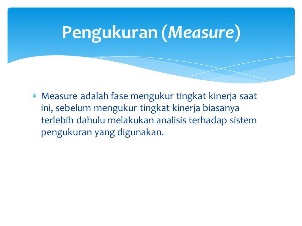  Measure adalah fase mengukur tingkat kinerja saat ini, sebelum mengukur tingkat kinerja biasanya terlebih dahulu melakukan analisis terhadap sistem