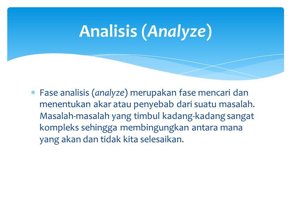  Fase analisis (analyze) merupakan fase mencari dan menentukan akar atau penyebab dari suatu masalah. Masalah-masalah yang timbul kadang-kadang sanga