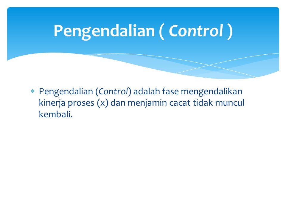  Pengendalian (Control) adalah fase mengendalikan kinerja proses (x) dan menjamin cacat tidak muncul kembali. Pengendalian ( Control )