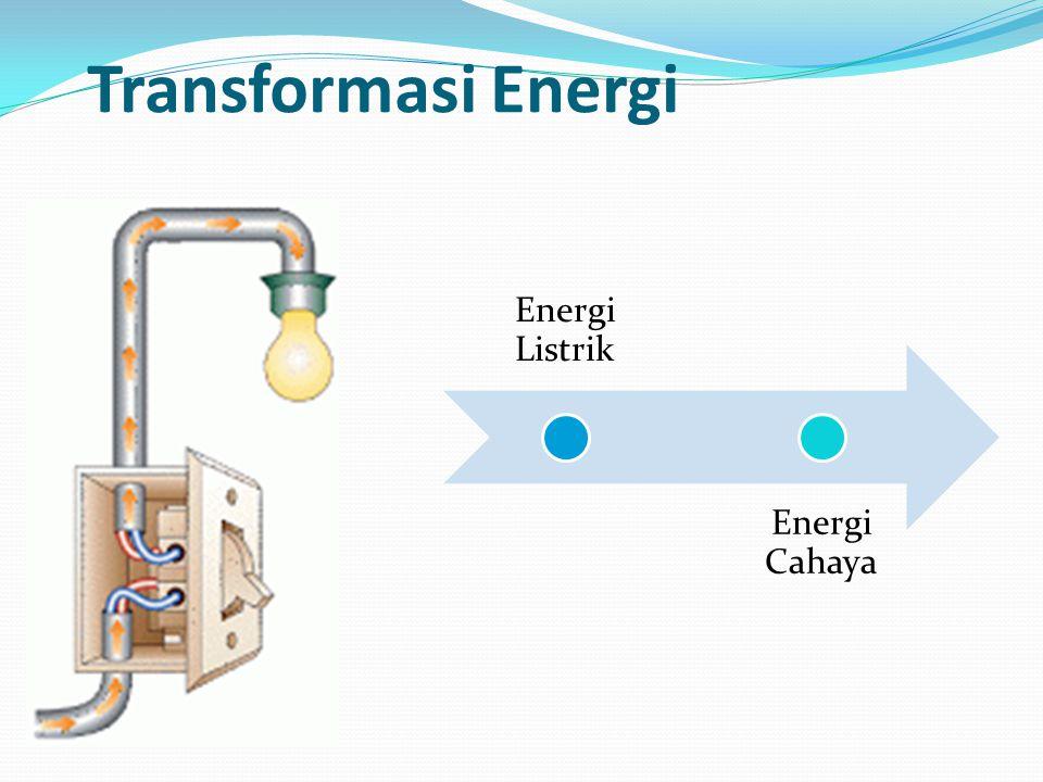 Transformasi Energi Energi Listrik Energi Cahaya