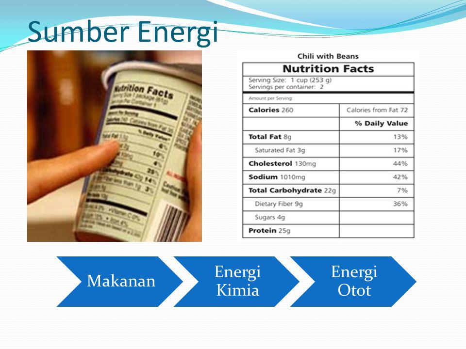 Metabolisme Sel Proses kimia yang terjadi pada tubuh makhluk hidup atau sel.