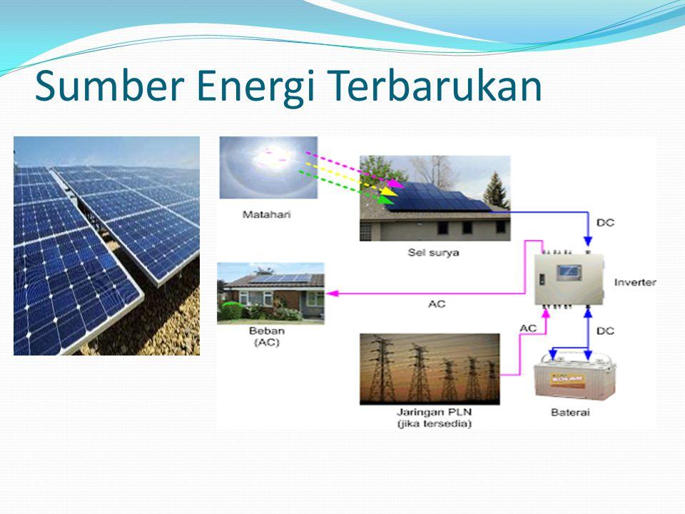 Bentuk-Bentuk Energi 1.